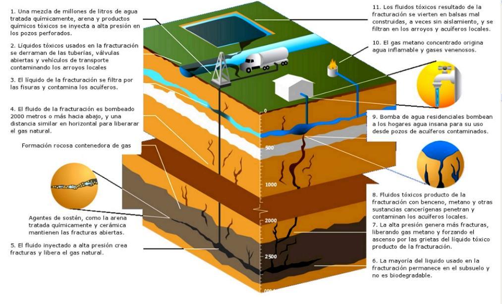 explicacic3b3n-fracking2